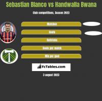 Sebastian Blanco vs Handwalla Bwana h2h player stats