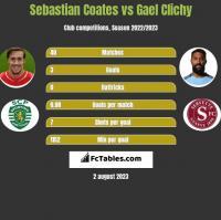 Sebastian Coates vs Gael Clichy h2h player stats