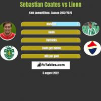 Sebastian Coates vs Lionn h2h player stats