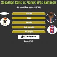 Sebastian Coris vs Franck-Yves Bambock h2h player stats