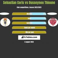 Sebastian Coris vs Ousseynou Thioune h2h player stats