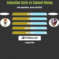 Sebastian Coris vs Samuel Obeng h2h player stats
