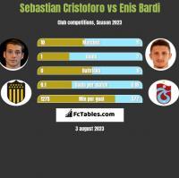 Sebastian Cristoforo vs Enis Bardi h2h player stats