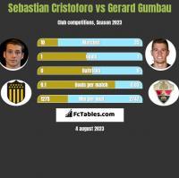 Sebastian Cristoforo vs Gerard Gumbau h2h player stats