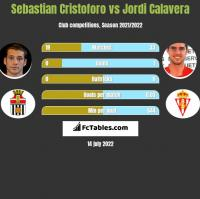 Sebastian Cristoforo vs Jordi Calavera h2h player stats