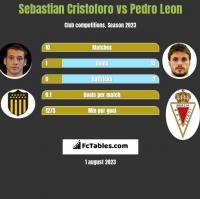 Sebastian Cristoforo vs Pedro Leon h2h player stats