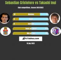 Sebastian Cristoforo vs Takashi Inui h2h player stats