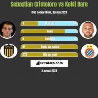 Sebastian Cristoforo vs Keidi Bare h2h player stats