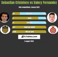 Sebastian Cristoforo vs Valery Fernandez h2h player stats