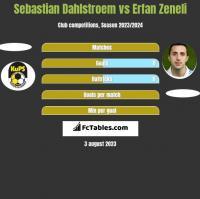 Sebastian Dahlstroem vs Erfan Zeneli h2h player stats