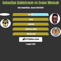 Sebastian Dahlstroem vs Evans Mensah h2h player stats