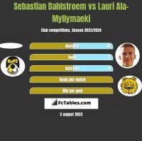 Sebastian Dahlstroem vs Lauri Ala-Myllymaeki h2h player stats