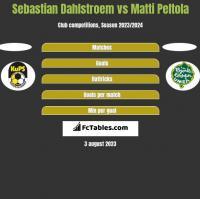 Sebastian Dahlstroem vs Matti Peltola h2h player stats
