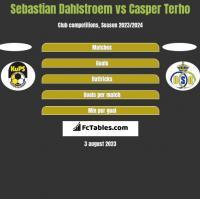 Sebastian Dahlstroem vs Casper Terho h2h player stats
