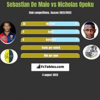 Sebastian De Maio vs Nicholas Opoku h2h player stats