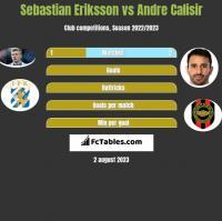 Sebastian Eriksson vs Andre Calisir h2h player stats