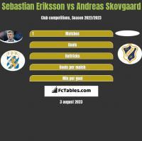 Sebastian Eriksson vs Andreas Skovgaard h2h player stats