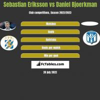 Sebastian Eriksson vs Daniel Bjoerkman h2h player stats