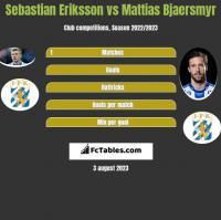 Sebastian Eriksson vs Mattias Bjaersmyr h2h player stats