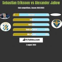 Sebastian Eriksson vs Alexander Jallow h2h player stats