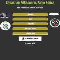 Sebastian Eriksson vs Fabio Sousa h2h player stats