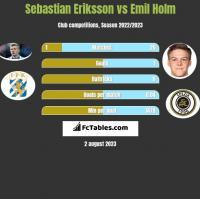 Sebastian Eriksson vs Emil Holm h2h player stats