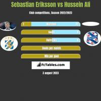 Sebastian Eriksson vs Hussein Ali h2h player stats