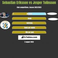 Sebastian Eriksson vs Jesper Tolinsson h2h player stats