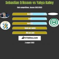 Sebastian Eriksson vs Yahya Kalley h2h player stats