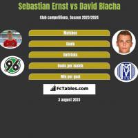 Sebastian Ernst vs David Blacha h2h player stats