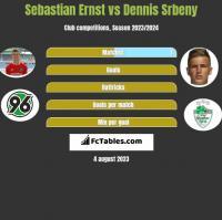 Sebastian Ernst vs Dennis Srbeny h2h player stats