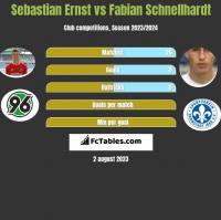 Sebastian Ernst vs Fabian Schnellhardt h2h player stats