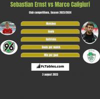 Sebastian Ernst vs Marco Caligiuri h2h player stats