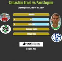 Sebastian Ernst vs Paul Seguin h2h player stats