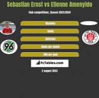 Sebastian Ernst vs Etienne Amenyido h2h player stats