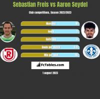Sebastian Freis vs Aaron Seydel h2h player stats