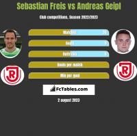 Sebastian Freis vs Andreas Geipl h2h player stats