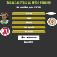 Sebastian Freis vs Bryan Henning h2h player stats