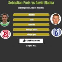Sebastian Freis vs David Blacha h2h player stats