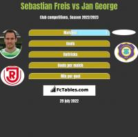Sebastian Freis vs Jan George h2h player stats