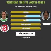 Sebastian Freis vs Joevin Jones h2h player stats