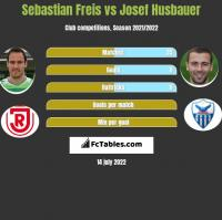 Sebastian Freis vs Josef Husbauer h2h player stats