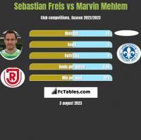 Sebastian Freis vs Marvin Mehlem h2h player stats