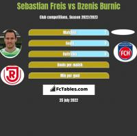Sebastian Freis vs Dzenis Burnic h2h player stats