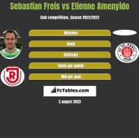 Sebastian Freis vs Etienne Amenyido h2h player stats