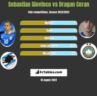 Sebastian Giovinco vs Dragan Ceran h2h player stats