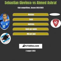 Sebastian Giovinco vs Ahmed Ashraf h2h player stats