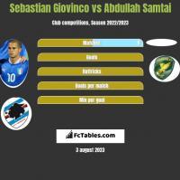 Sebastian Giovinco vs Abdullah Samtai h2h player stats