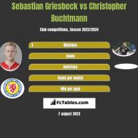 Sebastian Griesbeck vs Christopher Buchtmann h2h player stats