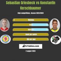 Sebastian Griesbeck vs Konstantin Kerschbaumer h2h player stats